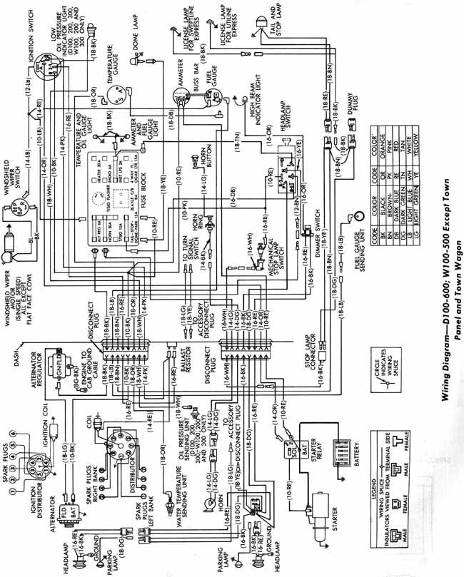 Dodge D100 Wiring Diagram - Wiring Diagram